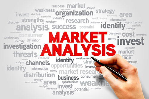 market analysis to import from China 2020