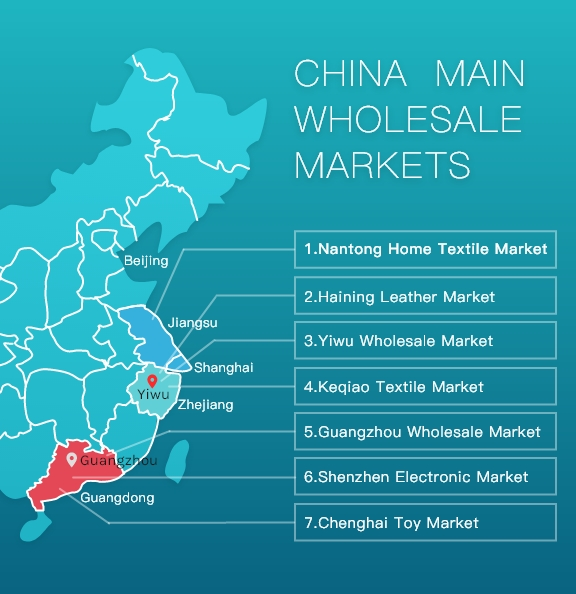 China-Wholesale-Markets
