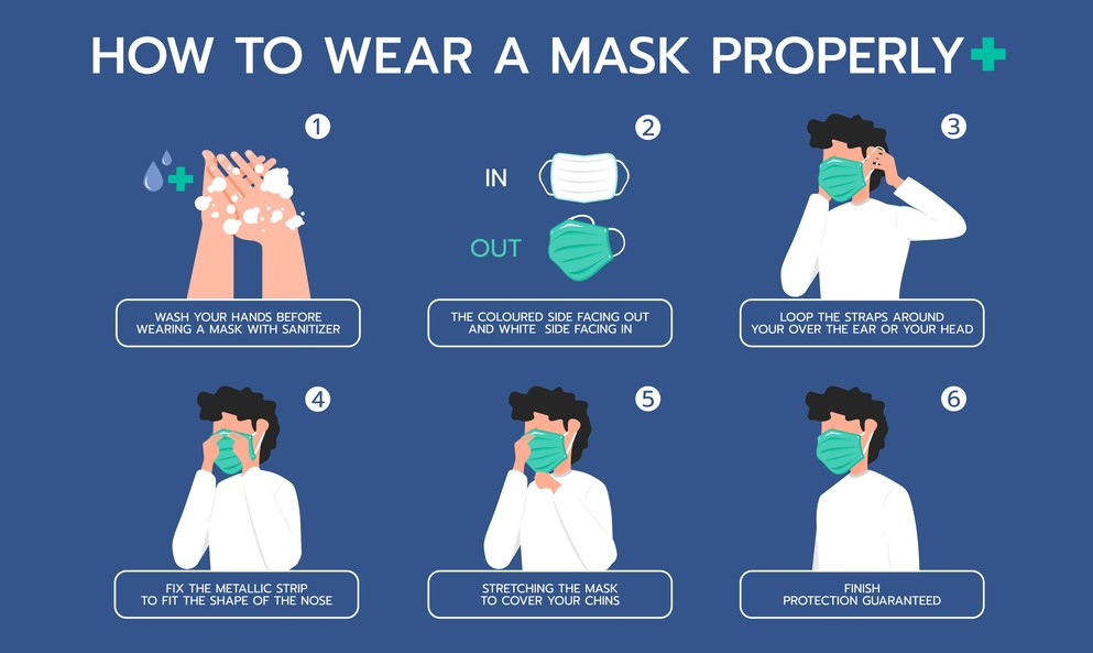 how-to-properly-wear-facemask