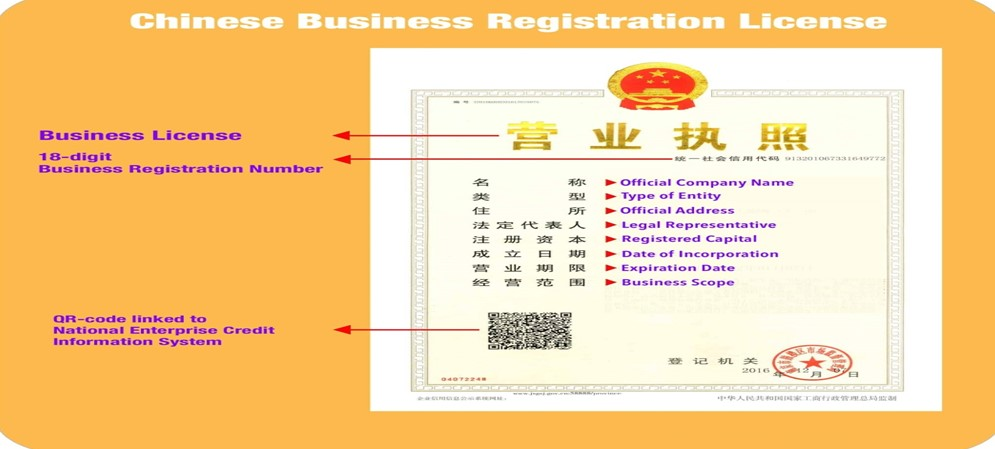 check-the-business-license-of-the-company