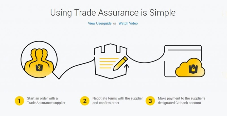 how-does-alibaba-trade-assurance-work