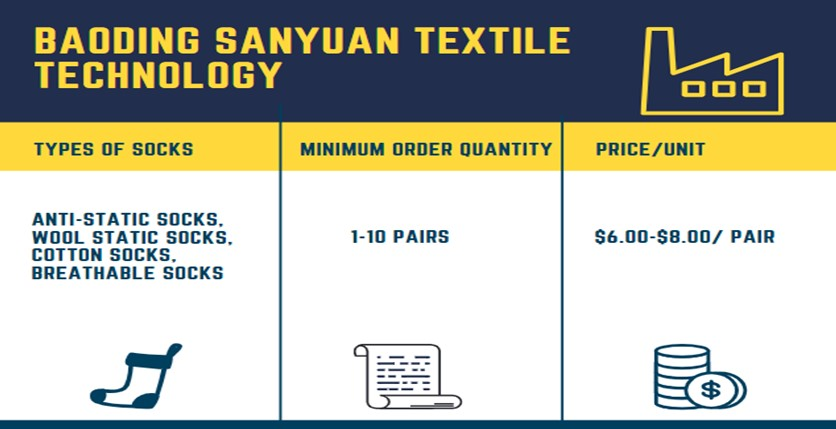 baoding-sanyuan-textile-technology