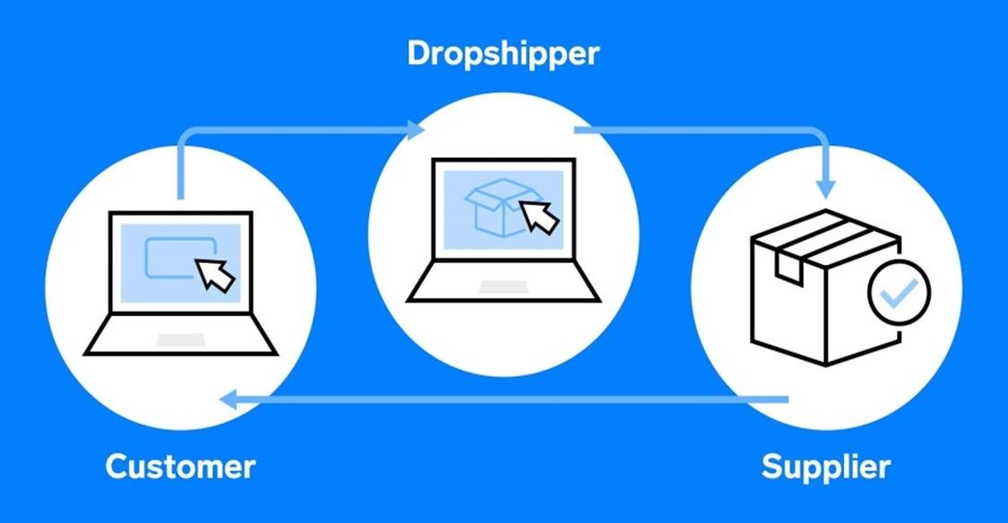 drop-shipping-amazon-fba-scam
