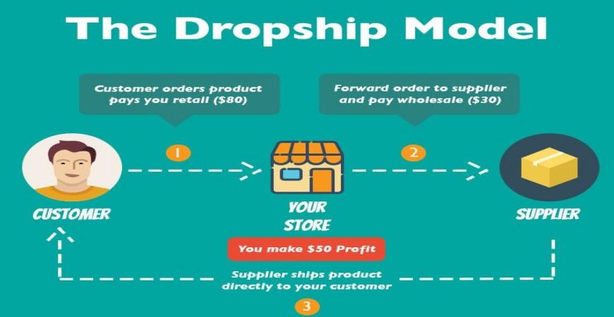 drop-shipping-when-buying-china-electronics-wholesale