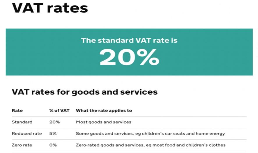 vat-rates