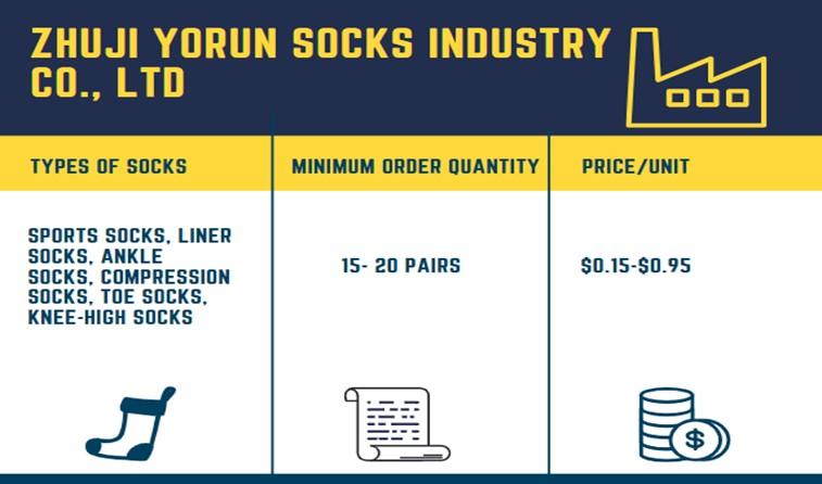 zhuji-yorun-socks-industry
